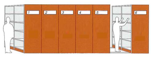 Archibloc - Sistemas de Archivo